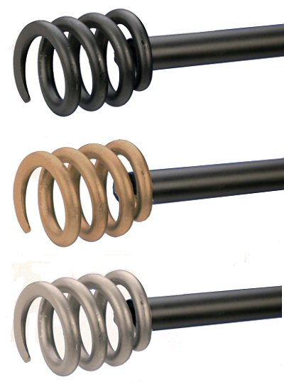 Industrial Spring Metal Finials